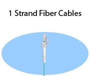 1-Strand Fiber