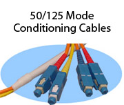 50/125 Mode Conditioning Cables