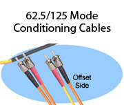 62.5/125 Mode Conditioning Cables
