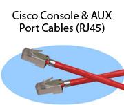 Cisco Console & AUX Port Cables (RJ45)