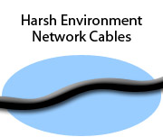 Harsh Environment Network Cables