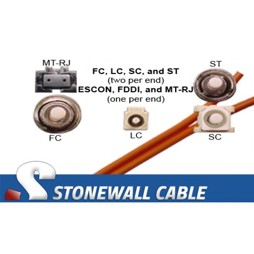 OM2 Multimode 50/125 Duplex Fiber Cable