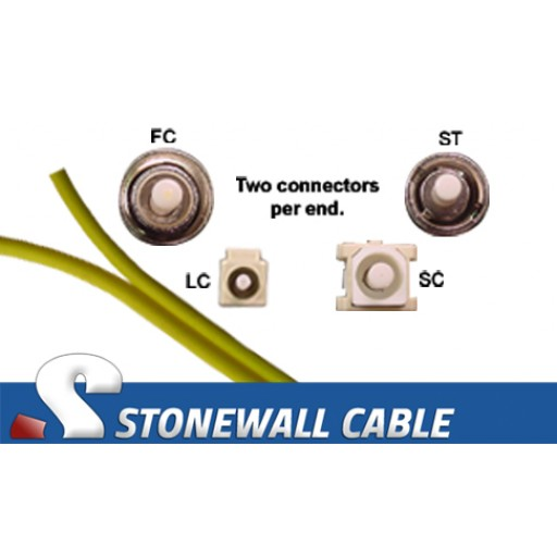 Singlemode 9/125 Duplex Fiber Cable
