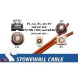 OM1 Multimode 62.5/125 Duplex Fiber Cable