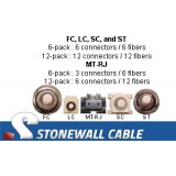 Multimode 62.5/125 Fiber Pigtail Splicing Kit