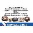 Multimode 50/125 Fiber Pigtail Splicing Kit