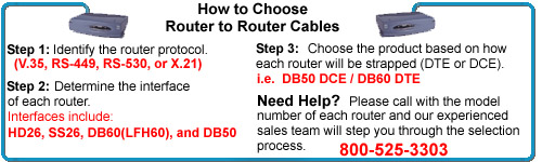 How to choose router to router